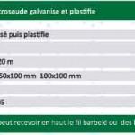 LE Grillage Electrotrosoudé Galvanisé et Plastifié